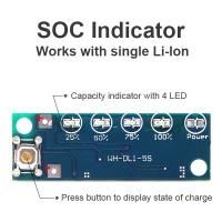 Capacity Indicator